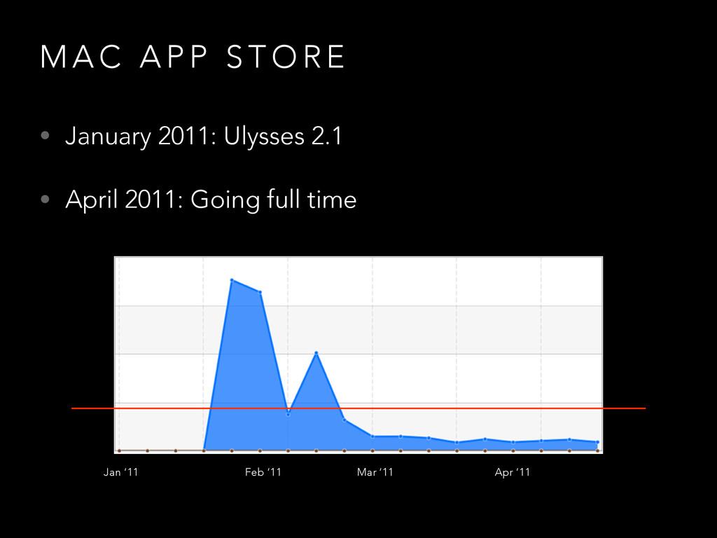 M A C A P P S T O R E • January 2011: Ulysses 2...