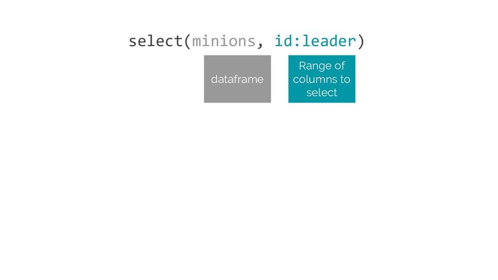 select(minions, id:leader) dataframe Range of c...