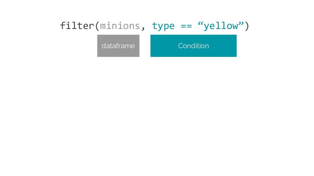 "filter(minions, type == ""yellow"") dataframe Con..."