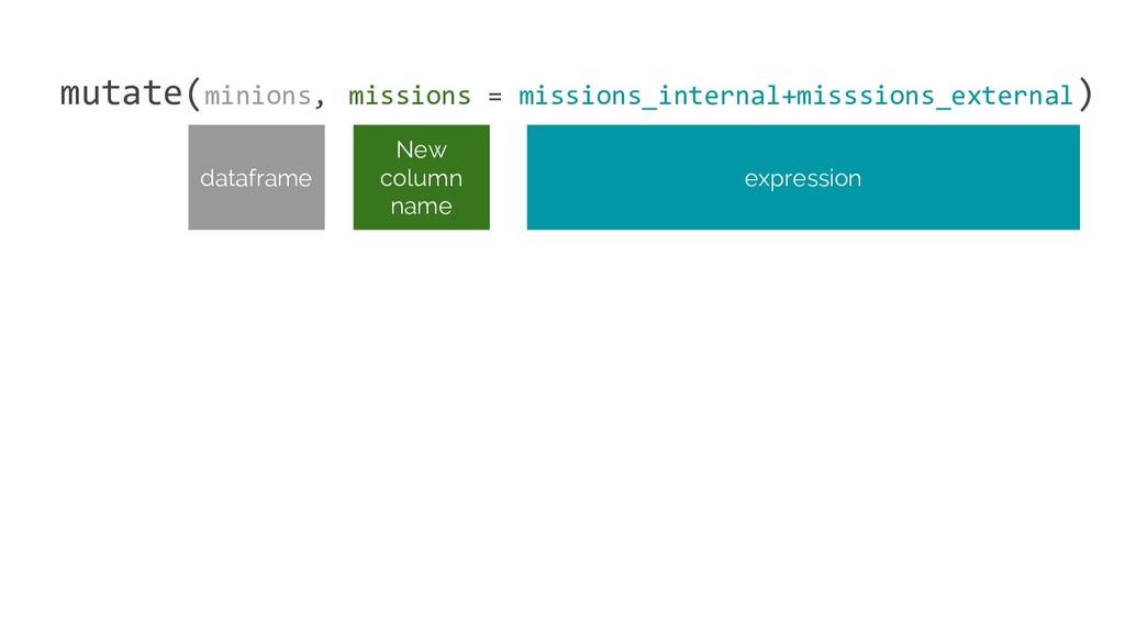 mutate(minions, missions = missions_internal+mi...