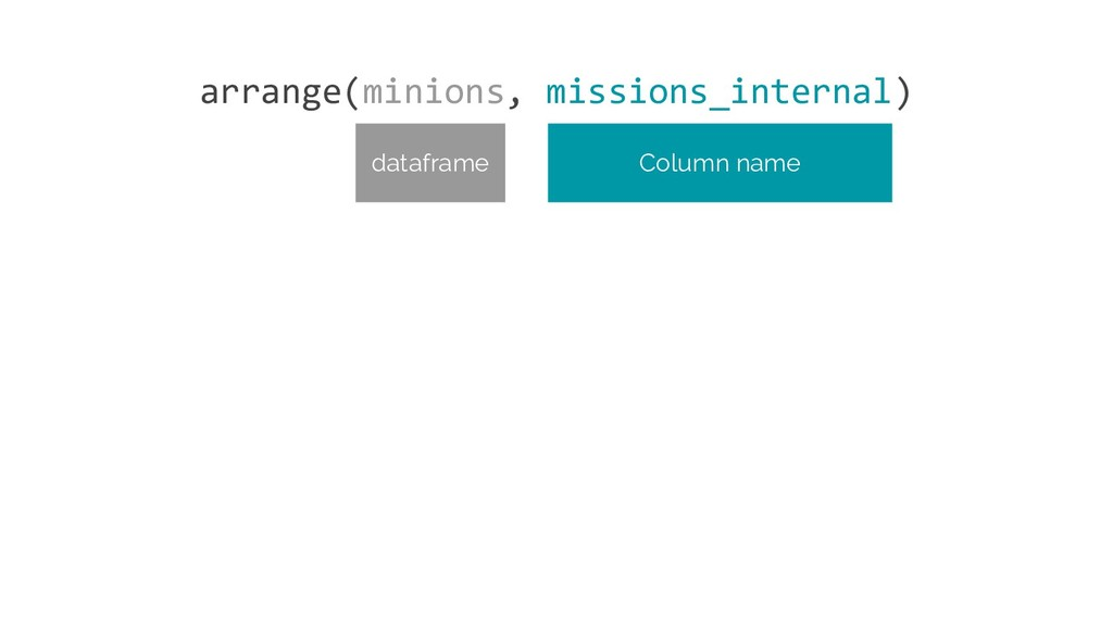 arrange(minions, missions_internal) dataframe C...