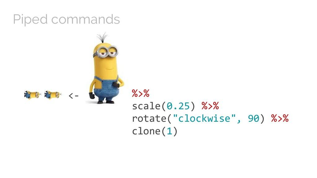 "k %>% scale(0.25) %>% rotate(""clockwise"", 90) %..."