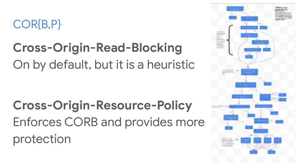 COR{B,P} Cross-Origin-Read-Blocking On by defau...
