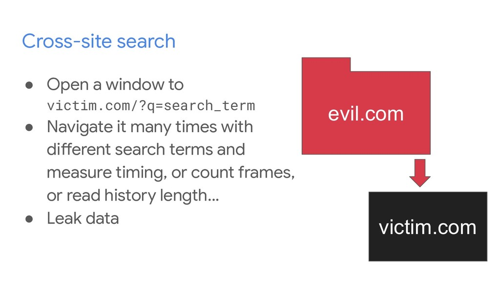 Cross-site search ● Open a window to victim.com...