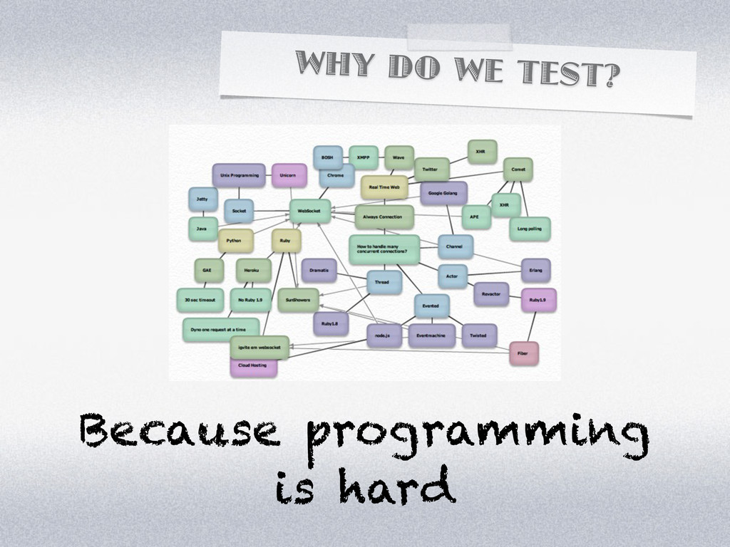 WHY DO WE TEST? Because programming is hard