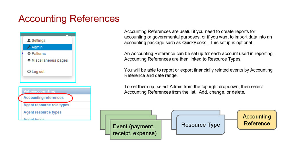 Accounting References Accounting References are...