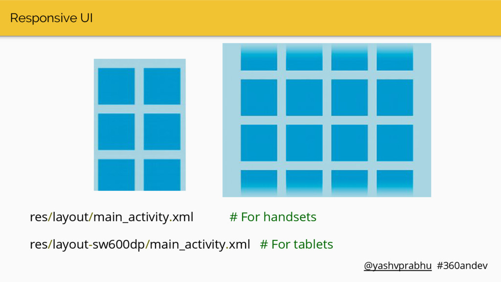 Responsive UI res/layout/main_activity.xml # Fo...