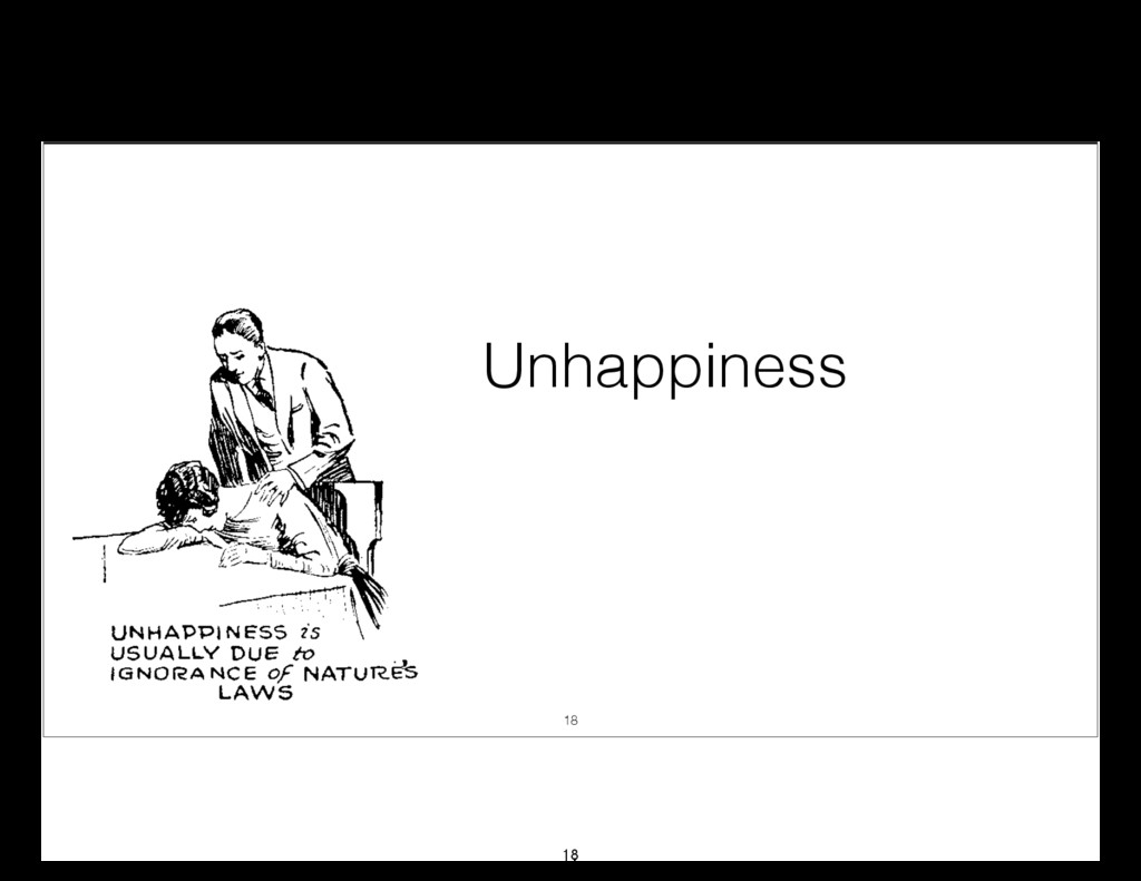 Unhappiness 18 18