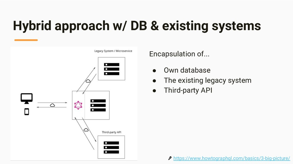 Hybrid approach w/ DB & existing systems Encaps...