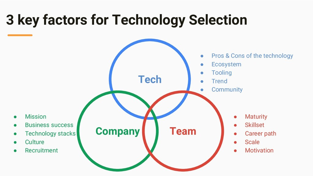 3 key factors for Technology Selection Tech Com...