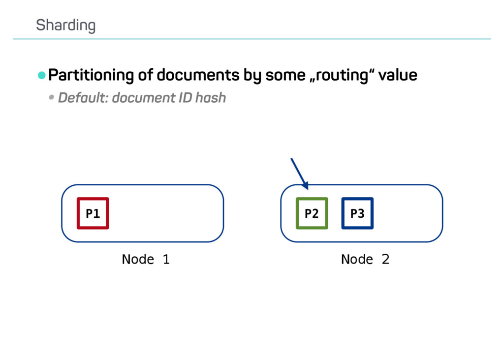 "•Partitioning of documents by some ""routing"" va..."