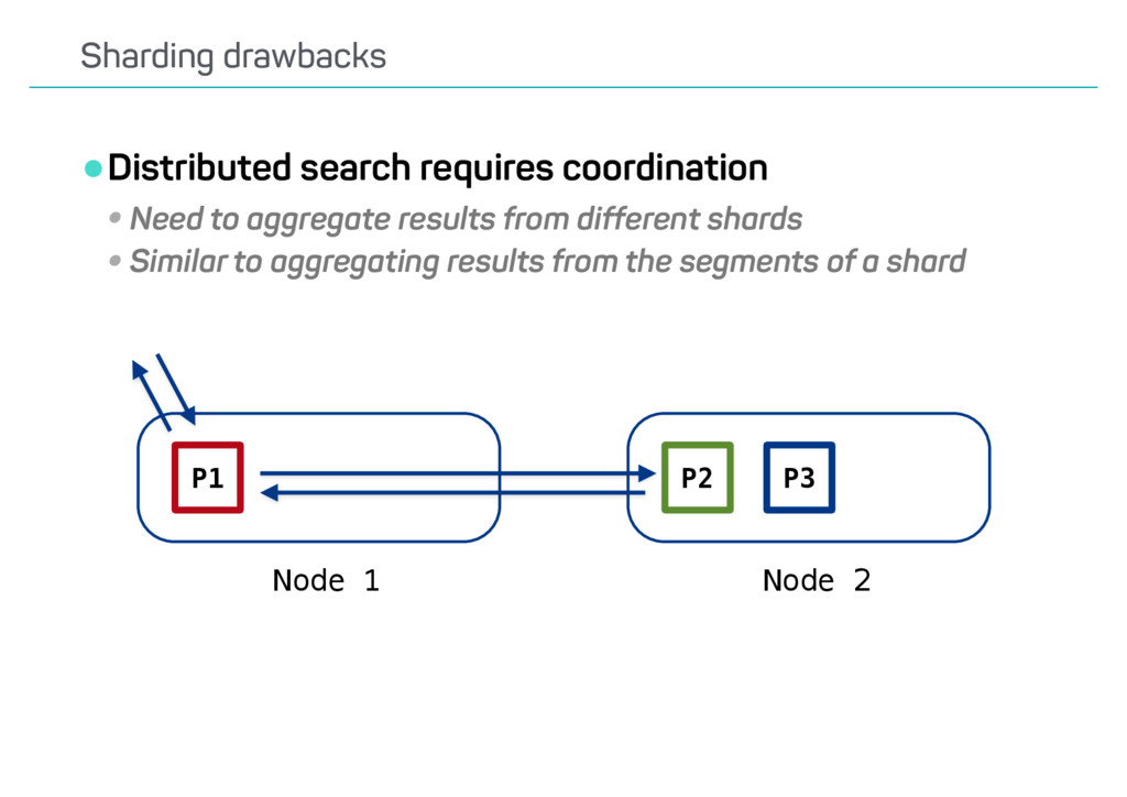 •Distributed search requires coordination •Need...