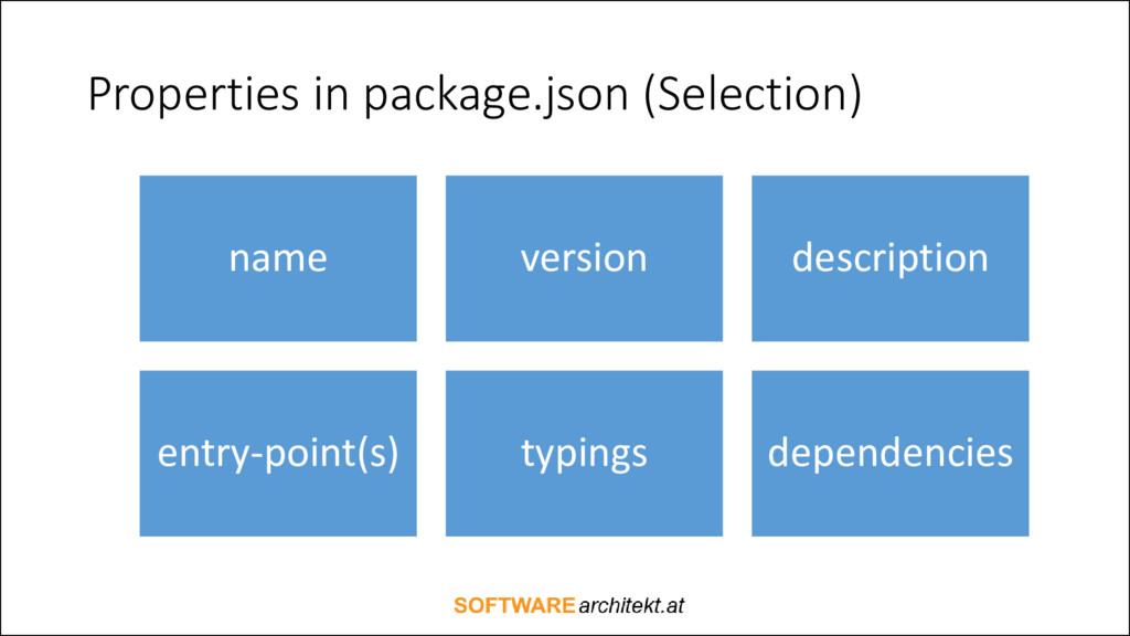 Properties in package.json (Selection) name ver...
