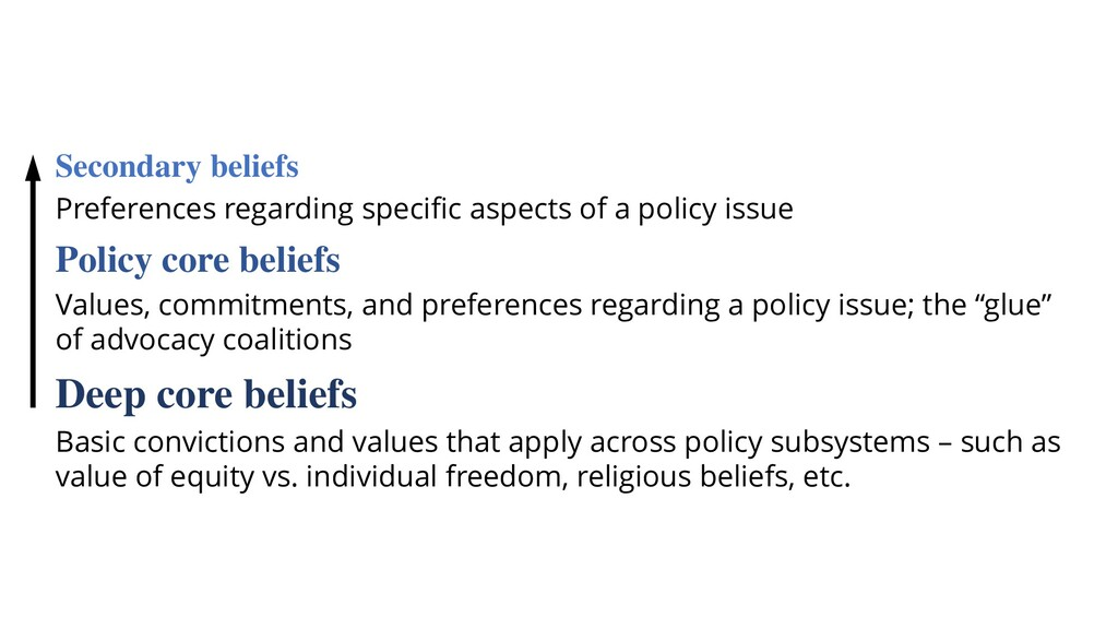 Policy core beliefs Values, commitments, and pr...