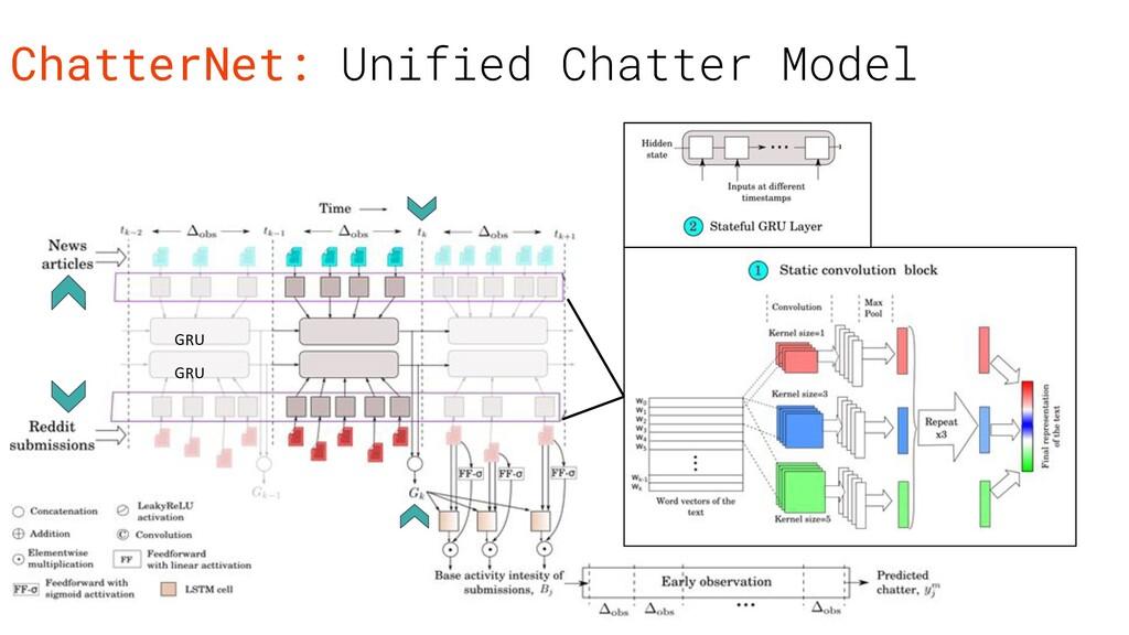 GRU GRU ChatterNet: Unified Chatter Model