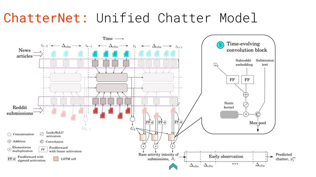 ChatterNet: Unified Chatter Model