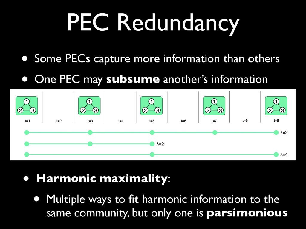 PEC Redundancy • Harmonic maximality: • Multipl...