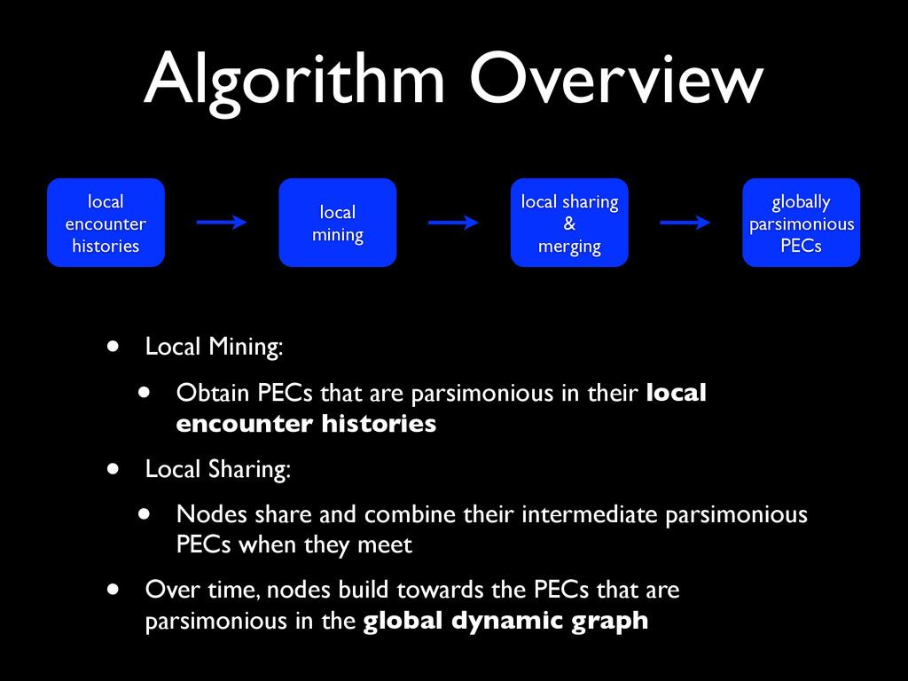 Algorithm Overview • Local Mining: • Obtain PEC...