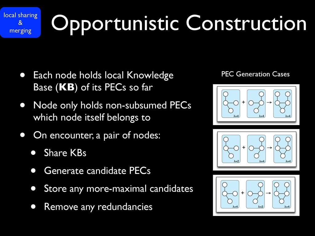 Opportunistic Construction • Each node holds lo...