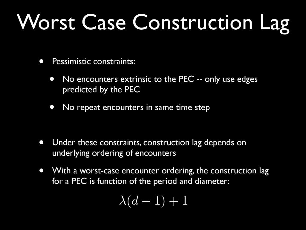 Worst Case Construction Lag • Pessimistic const...