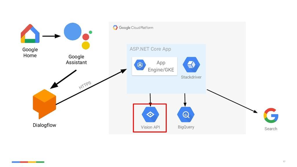 17 Google Assistant Dialogflow ASP.NET Core App...