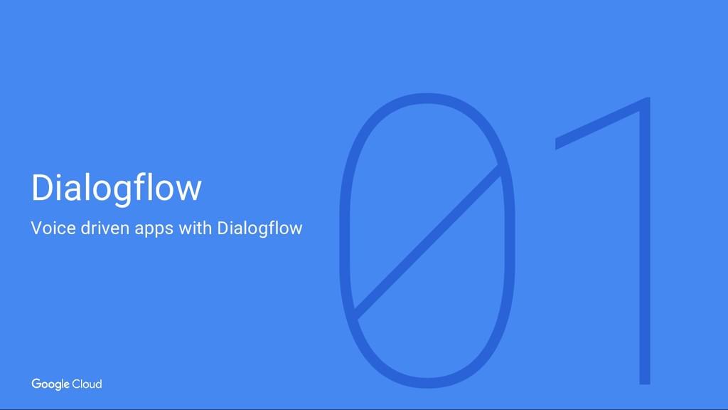 Dialogflow Voice driven apps with Dialogflow