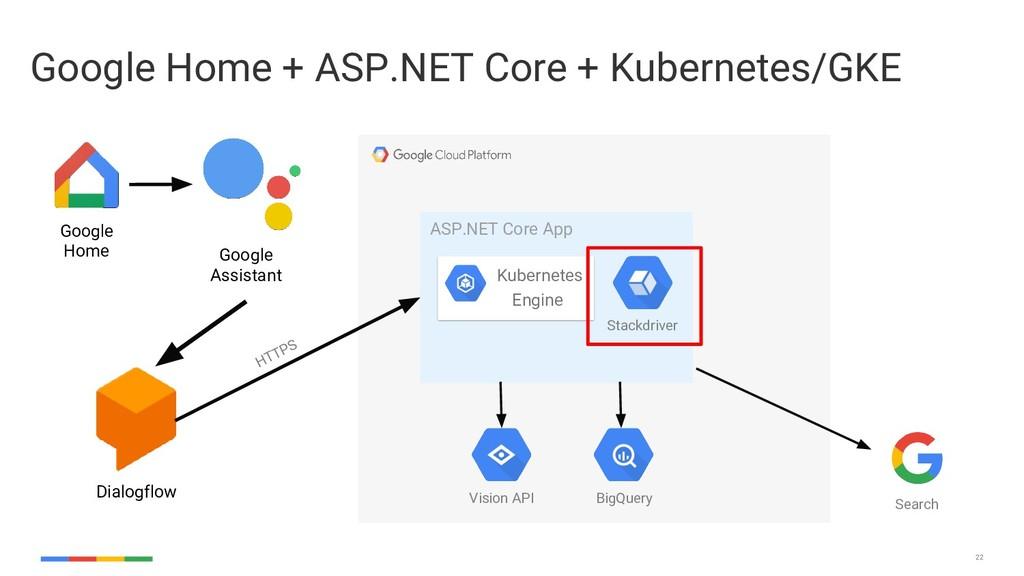 22 Google Home + ASP.NET Core + Kubernetes/GKE ...