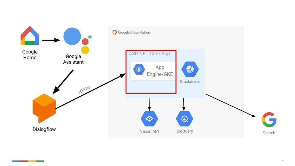 9 Google Home Google Assistant Dialogflow ASP.N...