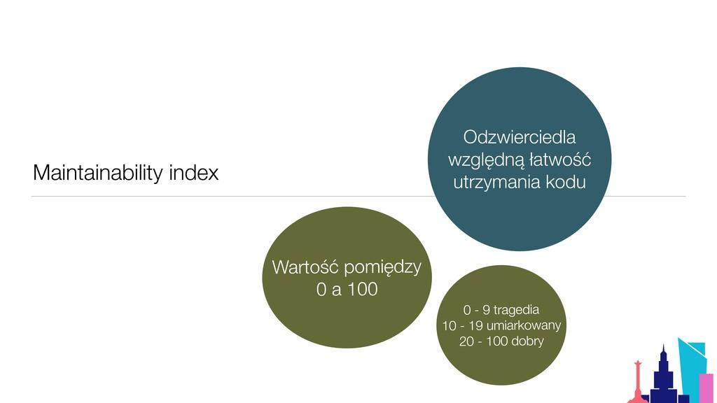 Maintainability index Odzwierciedla względną ła...