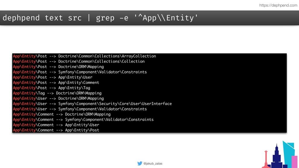 @jakub_zalas dephpend text src | grep -e '^App ...