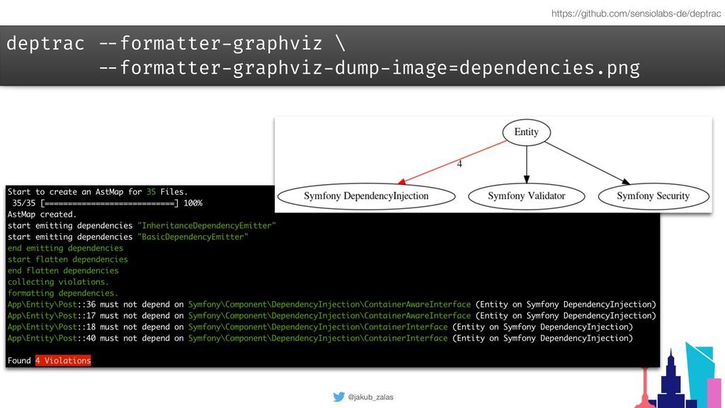 @jakub_zalas deptrac --formatter-graphviz \ --f...