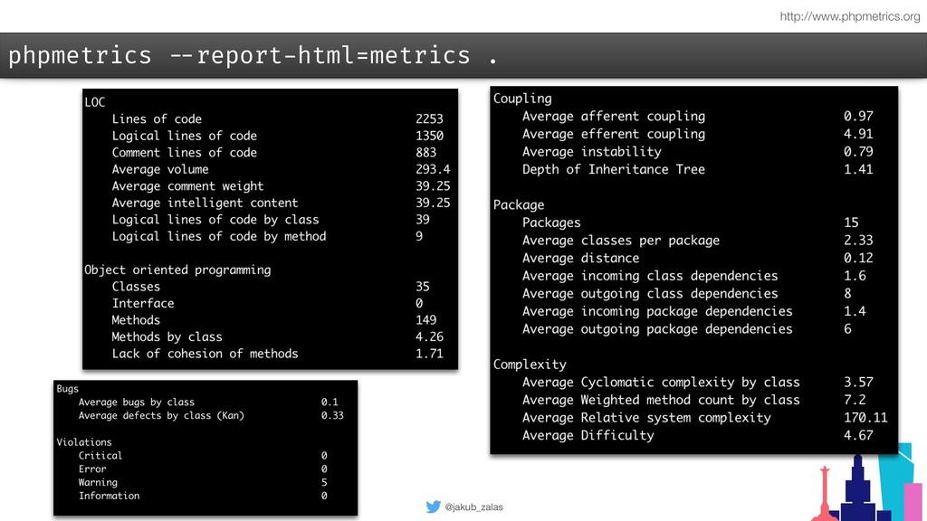 @jakub_zalas phpmetrics --report-html=metrics ....