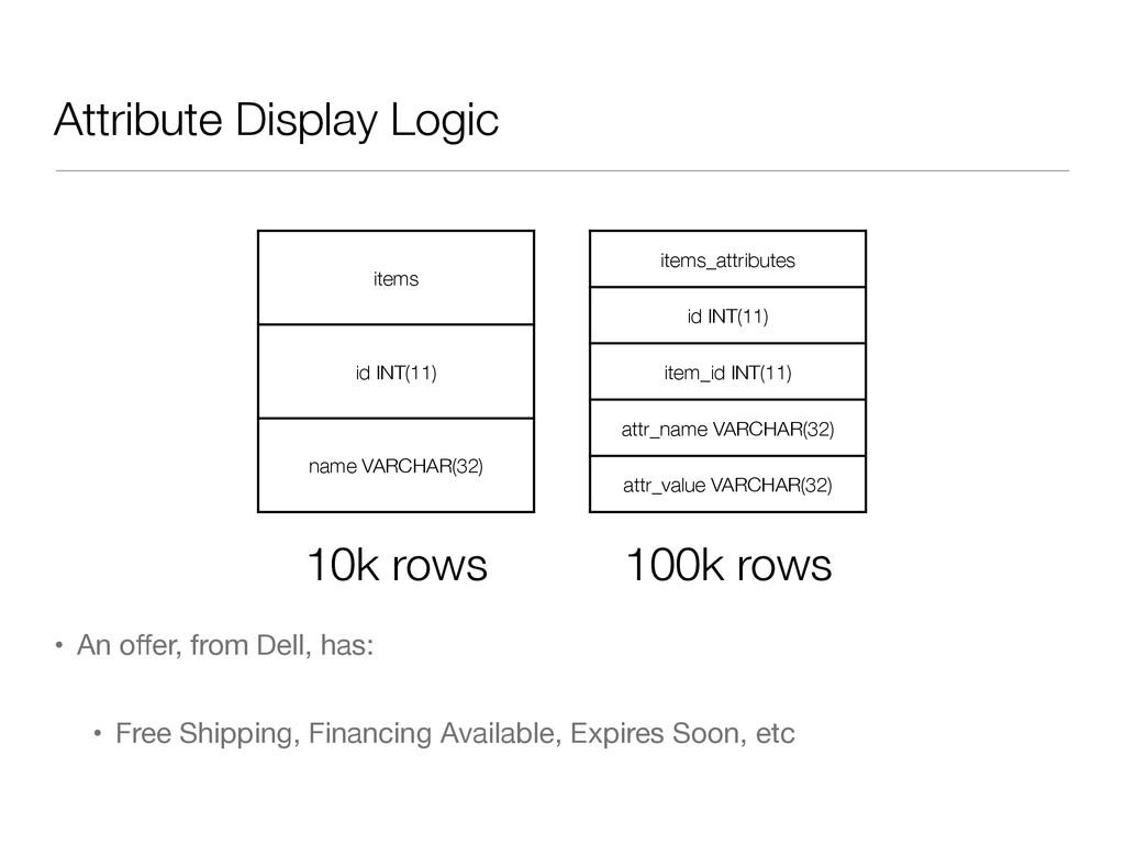 Attribute Display Logic items id INT(11) name V...