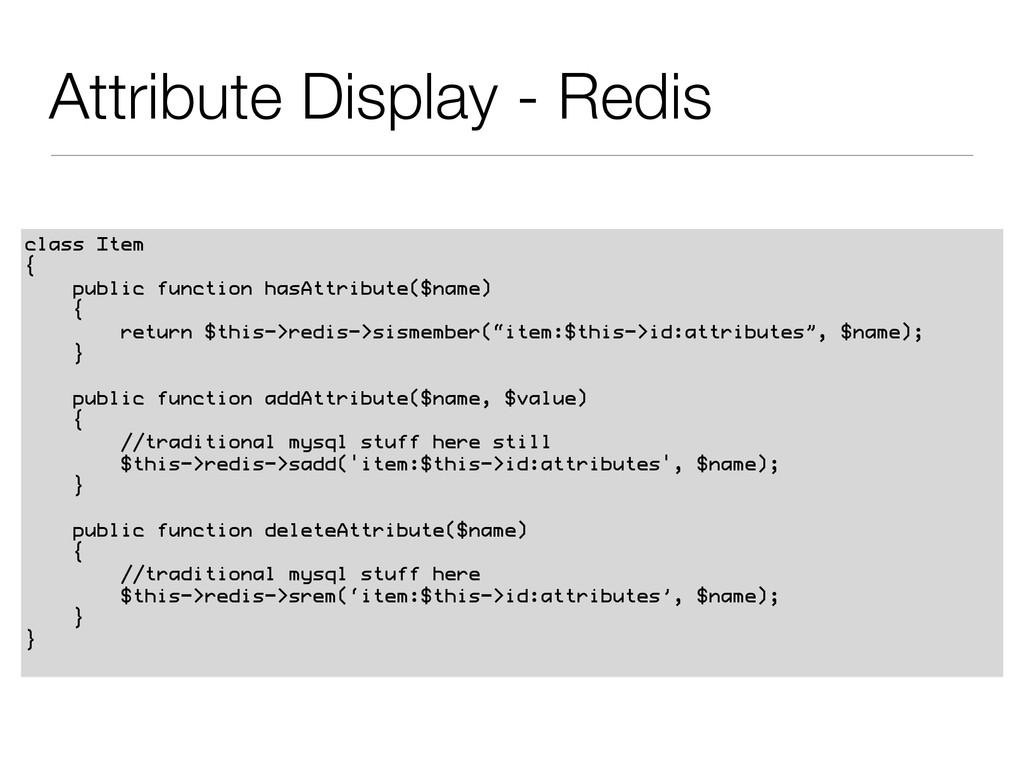 Attribute Display - Redis class Item { public f...