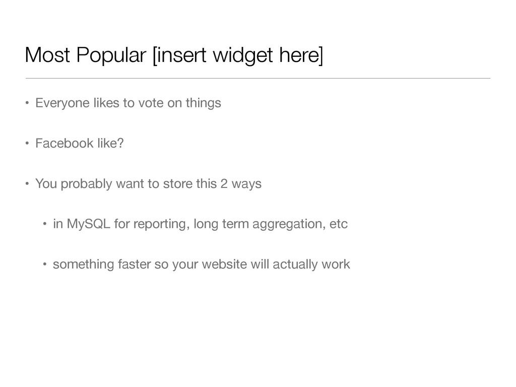 Most Popular [insert widget here] • Everyone li...