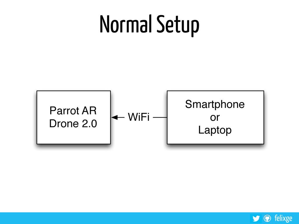 @felixge felixge Normal Setup Parrot AR Drone 2...