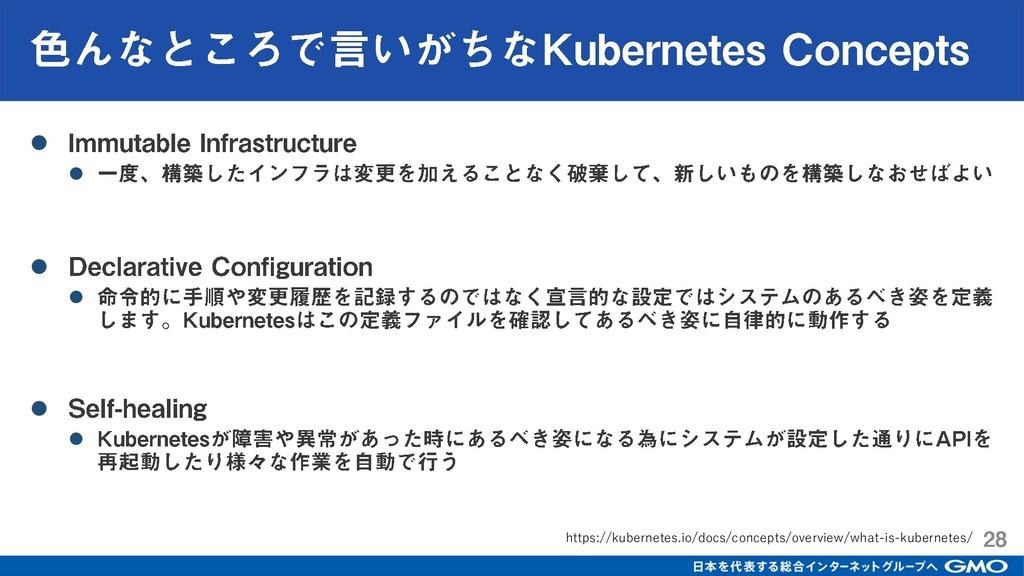 ⚫ ⚫ ⚫ ⚫ ⚫ ⚫ https://kubernetes.io/docs/concepts...