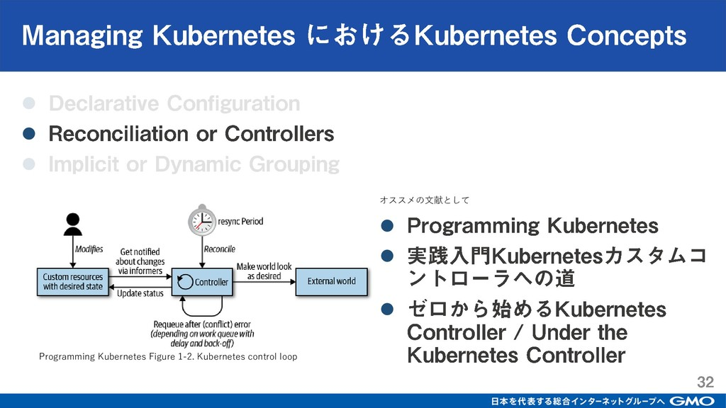⚫ ⚫ ⚫ ⚫ ⚫ ⚫ Programming Kubernetes Figure 1-2. ...