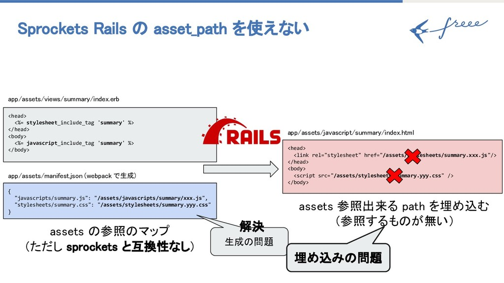 prockets ails asset_path を使えない
