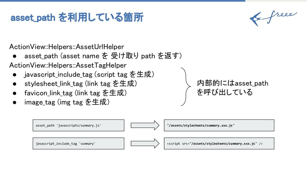 Action iew::Helpers::Asset rlHelper