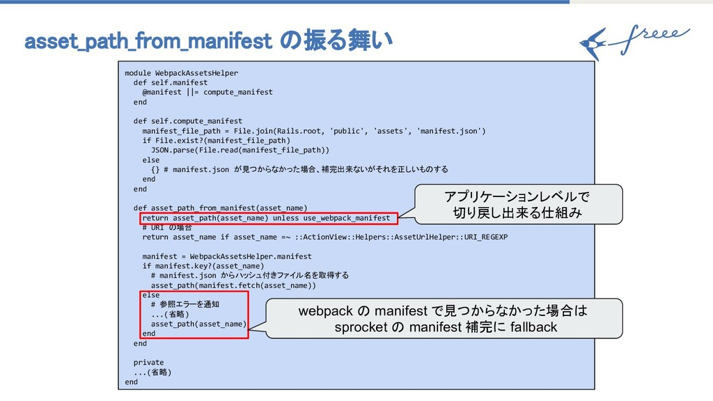 asset_path_from_manifest 振る舞い