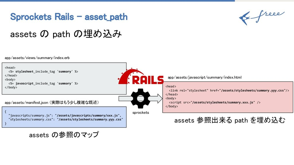 prockets ails - asset_path