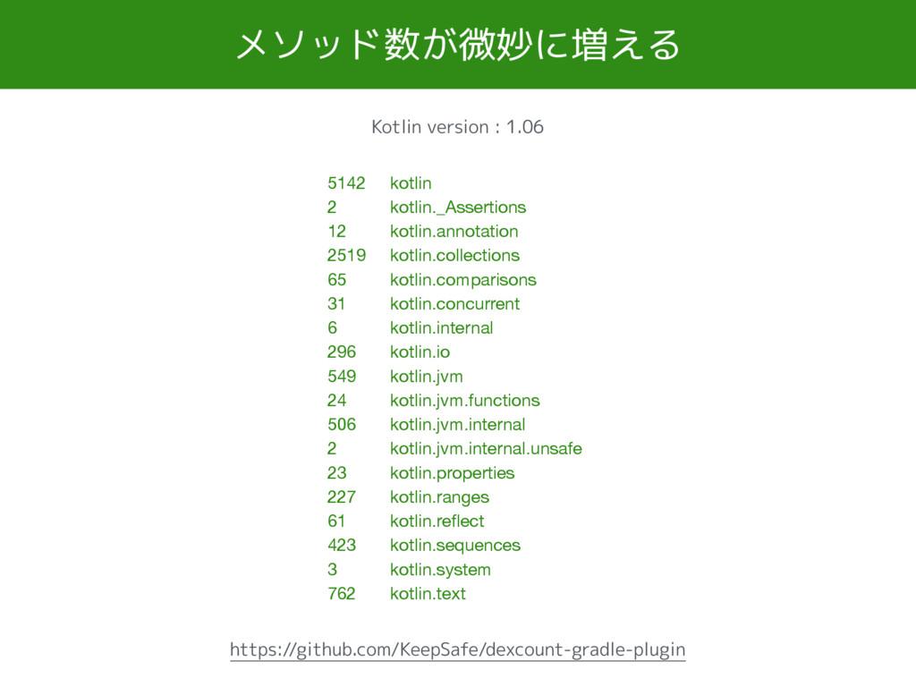 メソッド数が微妙に増える 5142 kotlin 2 kotlin._Assertions...