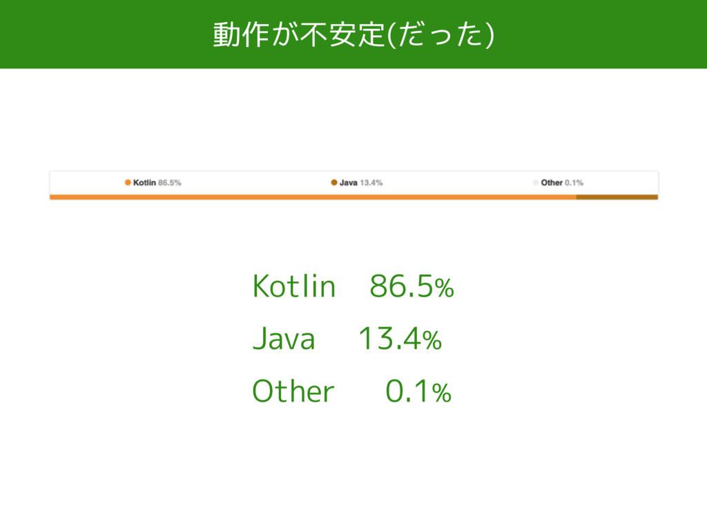 動作が不安定(だった) Kotlin 86.5% Java 13.4% Other 0.1%