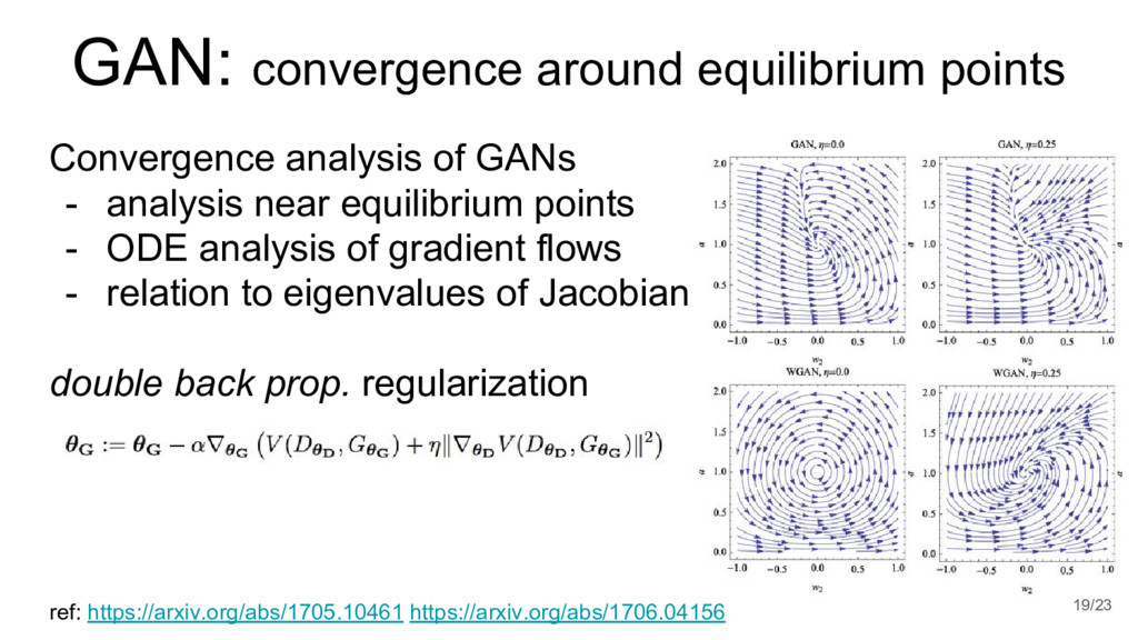 GAN: convergence around equilibrium points Conv...