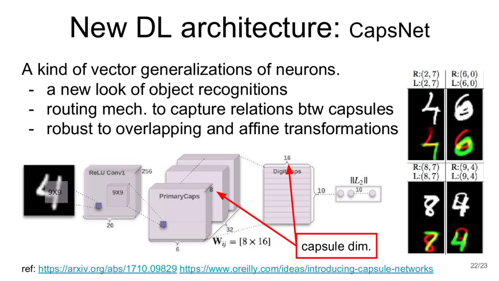 New DL architecture: CapsNet 22/23 ref: https:/...
