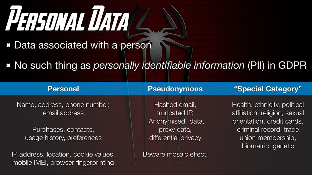 Personal Data Data associated with a person  No...