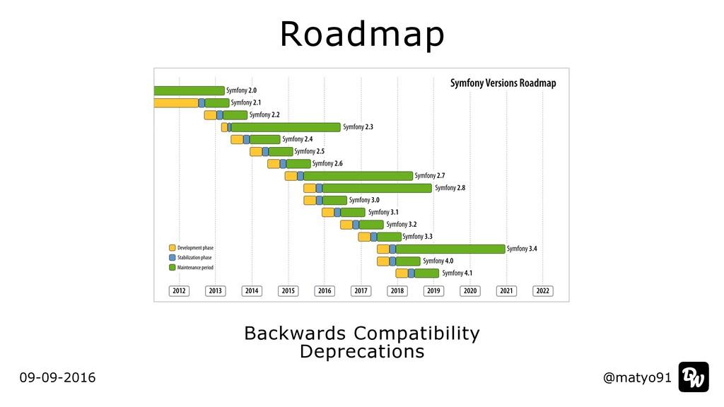 Roadmap @matyo91 @matyo91 09-09-2016 Backwards ...