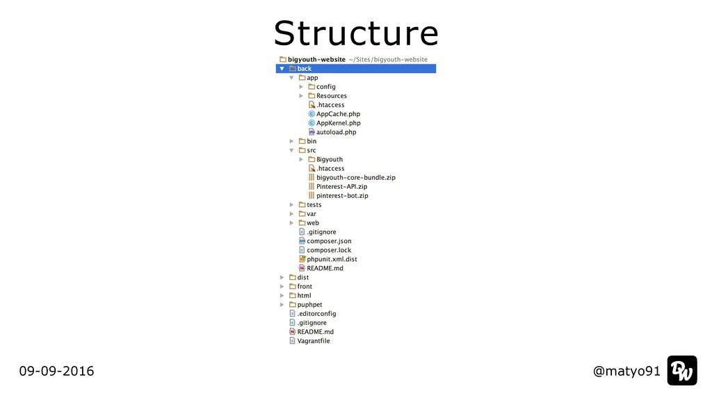 Structure @matyo91 @matyo91 09-09-2016