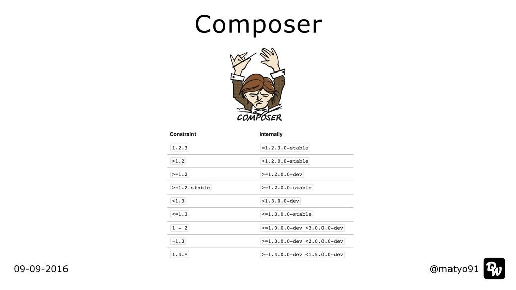 Composer @matyo91 @matyo91 09-09-2016